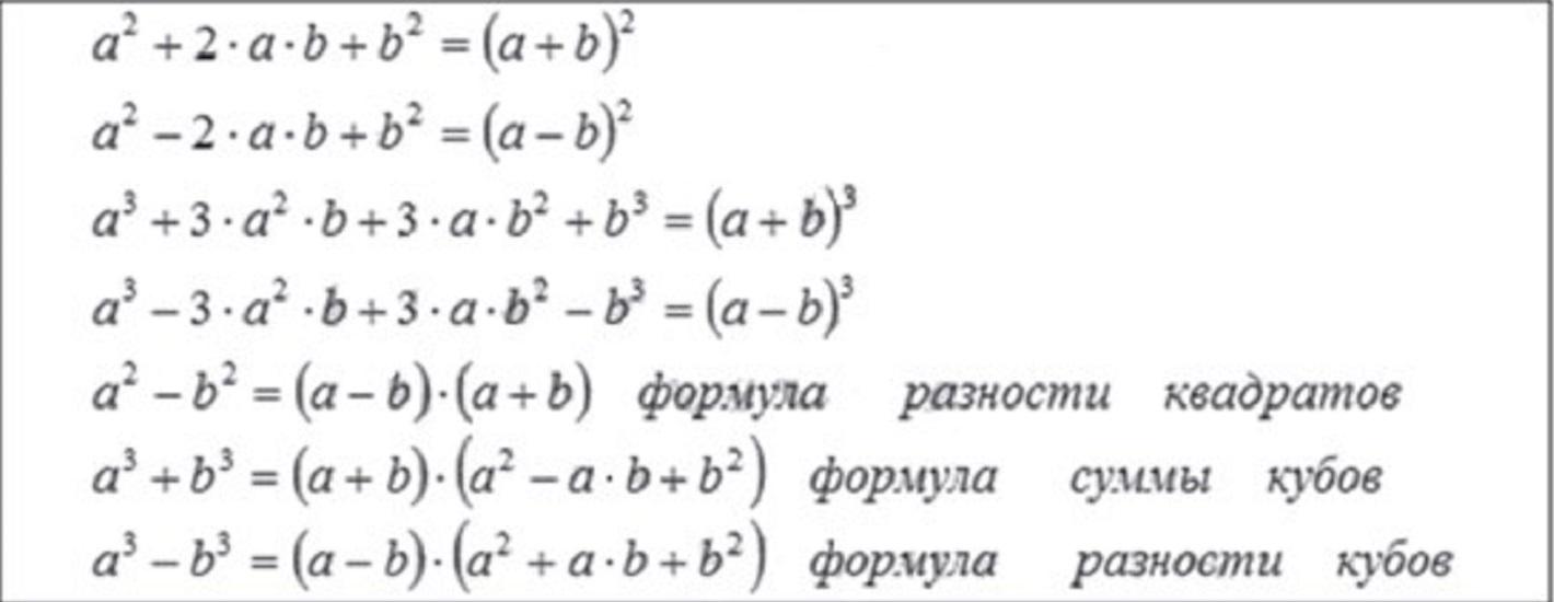 Таблица формул сокращенного умножения - www.studik.kiev.ua